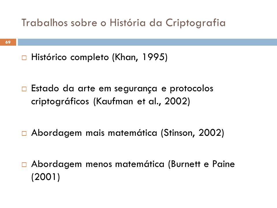 Trabalhos sobre o História da Criptografia 69 Histórico completo (Khan, 1995) Estado da arte em segurança e protocolos criptográficos (Kaufman et al., 2002) Abordagem mais matemática (Stinson, 2002) Abordagem menos matemática (Burnett e Paine (2001)