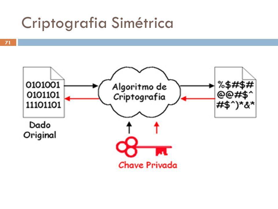 Criptografia Simétrica 71