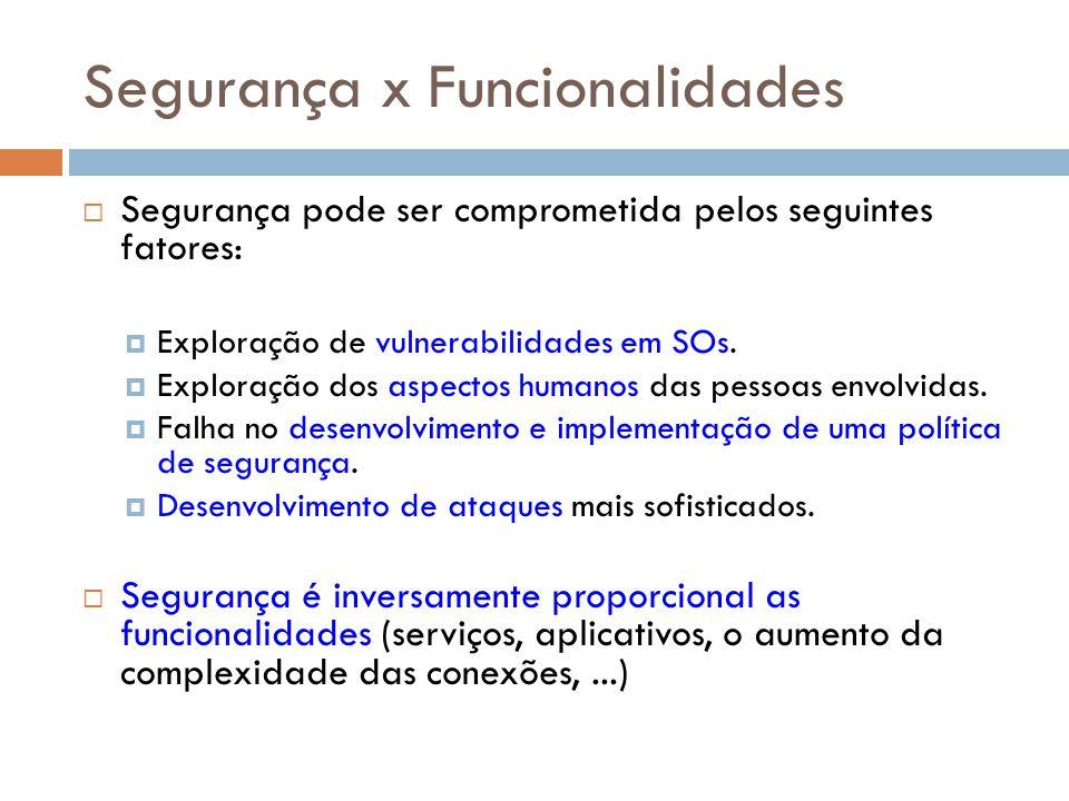 Segurança x Funcionalidades Segurança pode ser comprometida pelos seguintes fatores: Exploração de vulnerabilidades em SOs. Exploração dos aspectos hu
