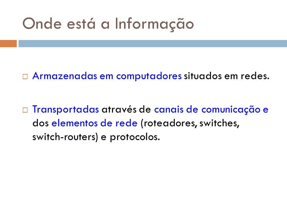 Onde está a Informação Armazenadas em computadores situados em redes. Transportadas através de canais de comunicação e dos elementos de rede (roteador