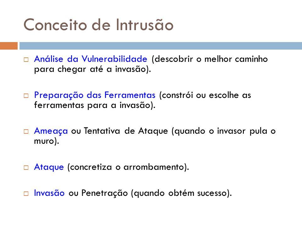 Conceito de Intrusão Análise da Vulnerabilidade (descobrir o melhor caminho para chegar até a invasão). Preparação das Ferramentas (constrói ou escolh