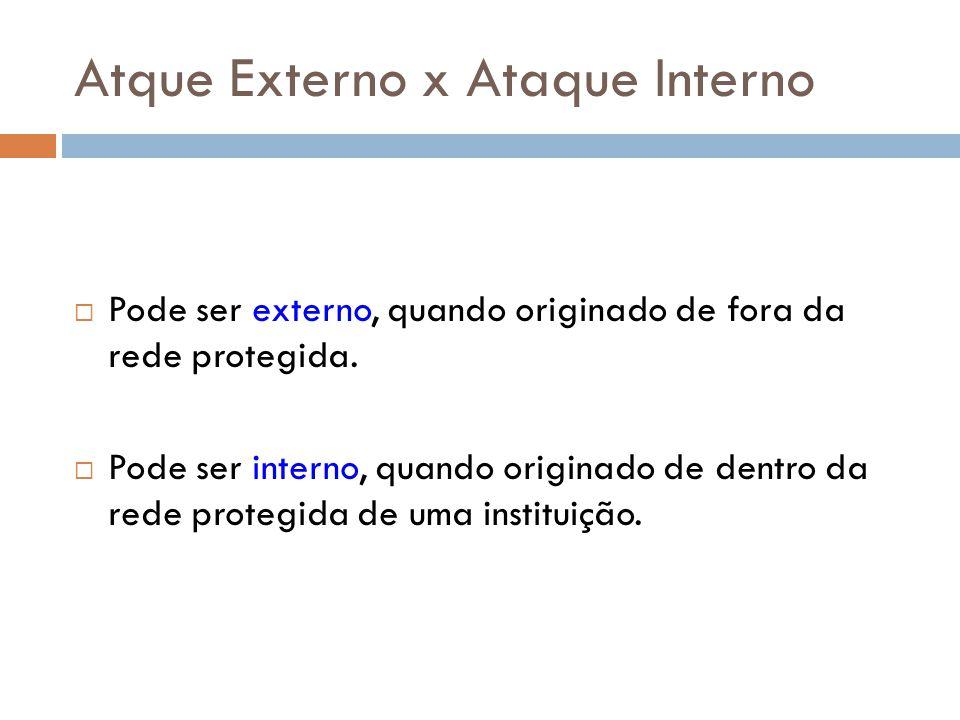 Atque Externo x Ataque Interno Pode ser externo, quando originado de fora da rede protegida. Pode ser interno, quando originado de dentro da rede prot