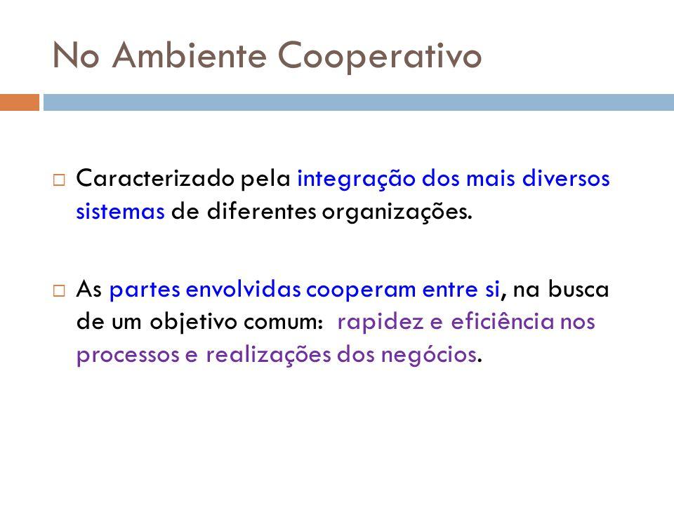 No Ambiente Cooperativo Caracterizado pela integração dos mais diversos sistemas de diferentes organizações. As partes envolvidas cooperam entre si, n