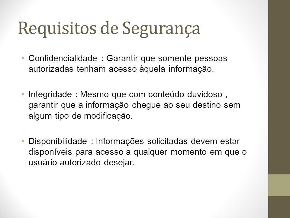 Requisitos de Segurança Confidencialidade : Garantir que somente pessoas autorizadas tenham acesso àquela informação. Integridade : Mesmo que com cont
