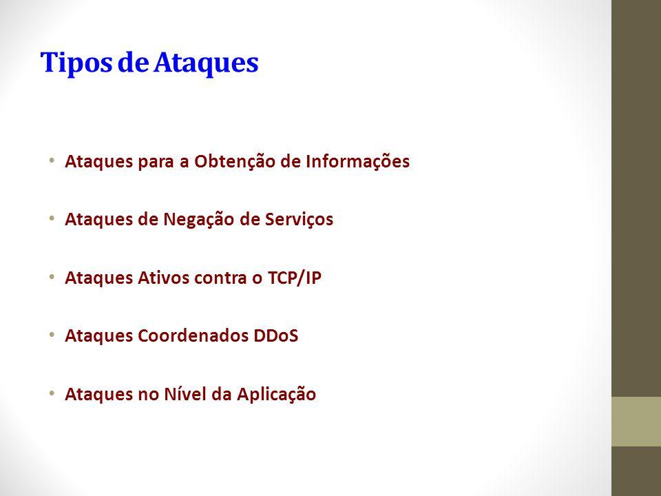 Tipos de Ataques Ataques para a Obtenção de Informações Ataques de Negação de Serviços Ataques Ativos contra o TCP/IP Ataques Coordenados DDoS Ataques