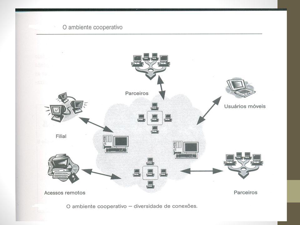 Gestão da Segurança da Informação Importante: Implantação de uma política de segurança.