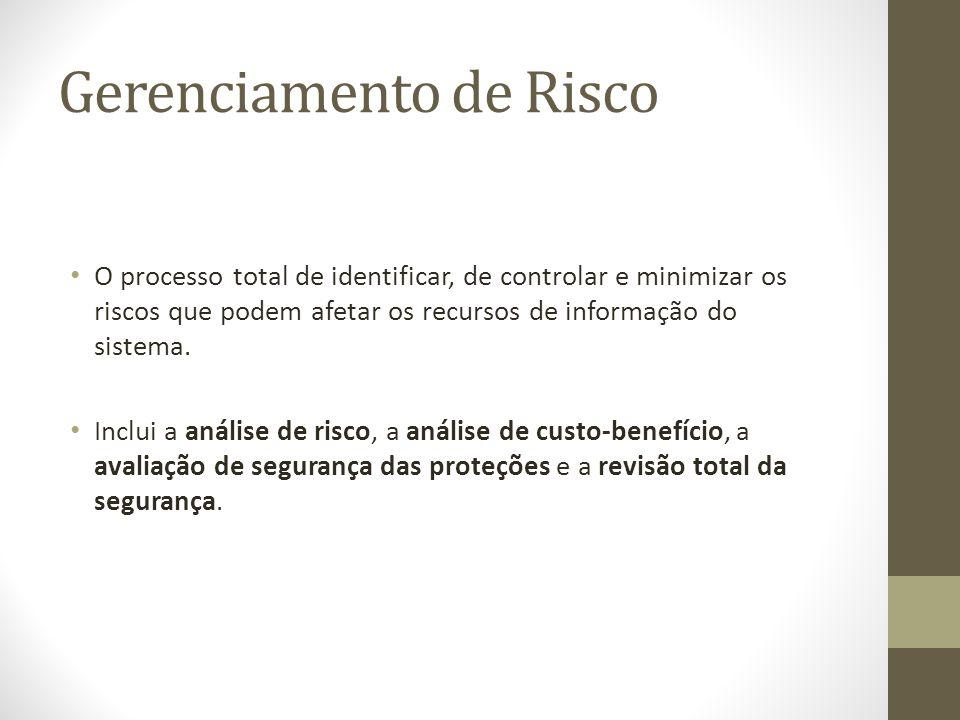 Gerenciamento de Risco O processo total de identificar, de controlar e minimizar os riscos que podem afetar os recursos de informação do sistema. Incl
