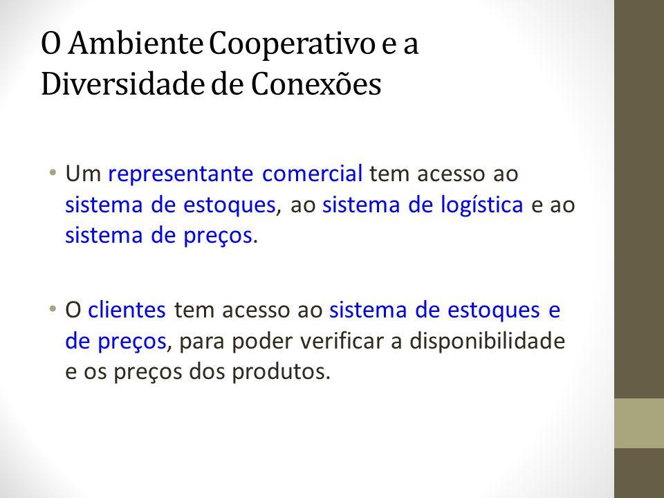 O Ambiente Cooperativo e a Diversidade de Conexões Um representante comercial tem acesso ao sistema de estoques, ao sistema de logística e ao sistema