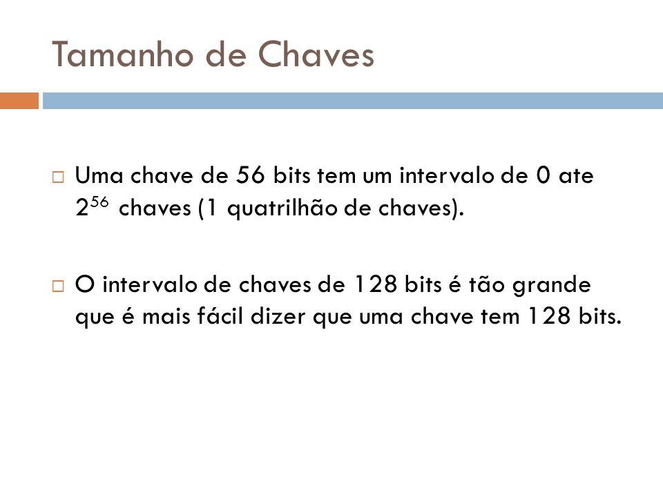 Tamanho de Chaves Uma chave de 56 bits tem um intervalo de 0 ate 2 56 chaves (1 quatrilhão de chaves). O intervalo de chaves de 128 bits é tão grande