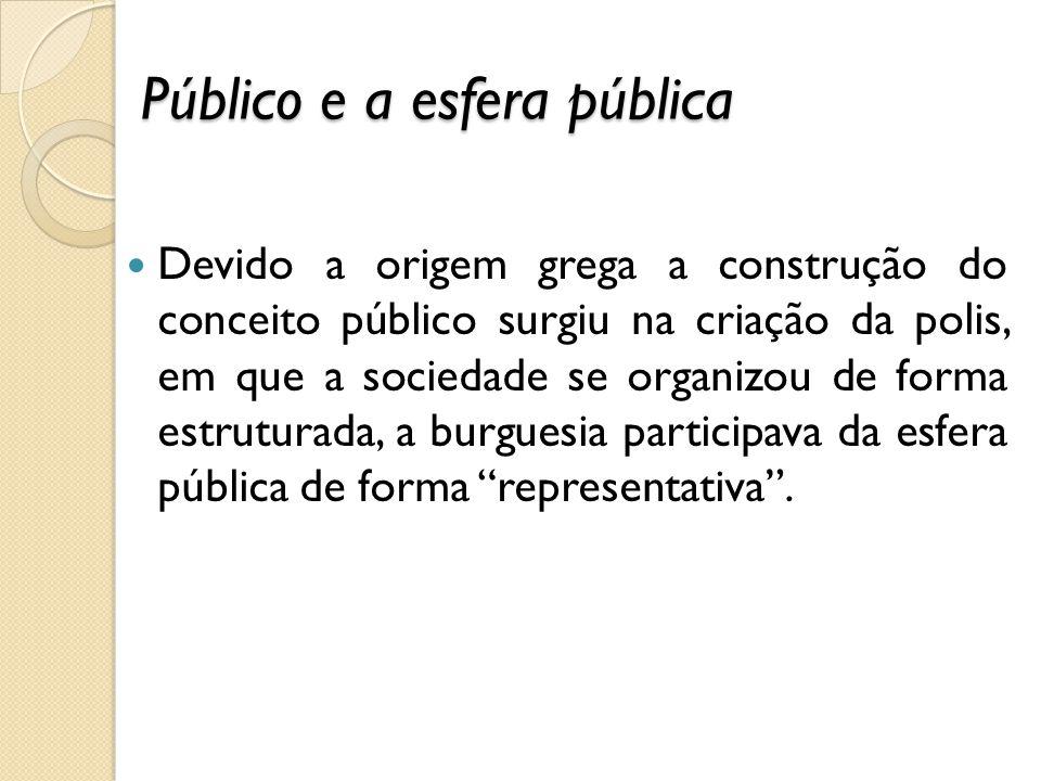 Público e a esfera pública Devido a origem grega a construção do conceito público surgiu na criação da polis, em que a sociedade se organizou de forma