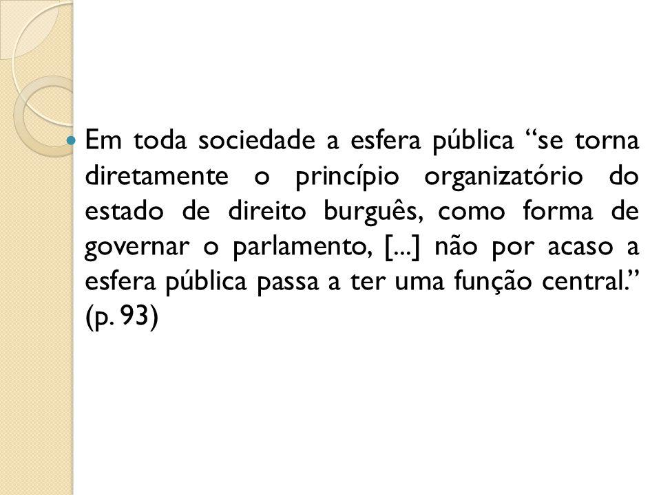 Em toda sociedade a esfera pública se torna diretamente o princípio organizatório do estado de direito burguês, como forma de governar o parlamento, [