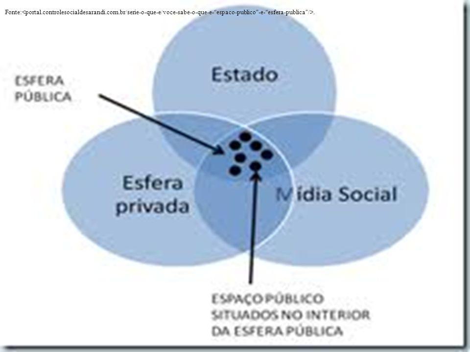 O vídeo a seguir trás um resumo sobre os pontos principais do livro: Mudança estrutural da Esfera Pública, de forma clara e específica.