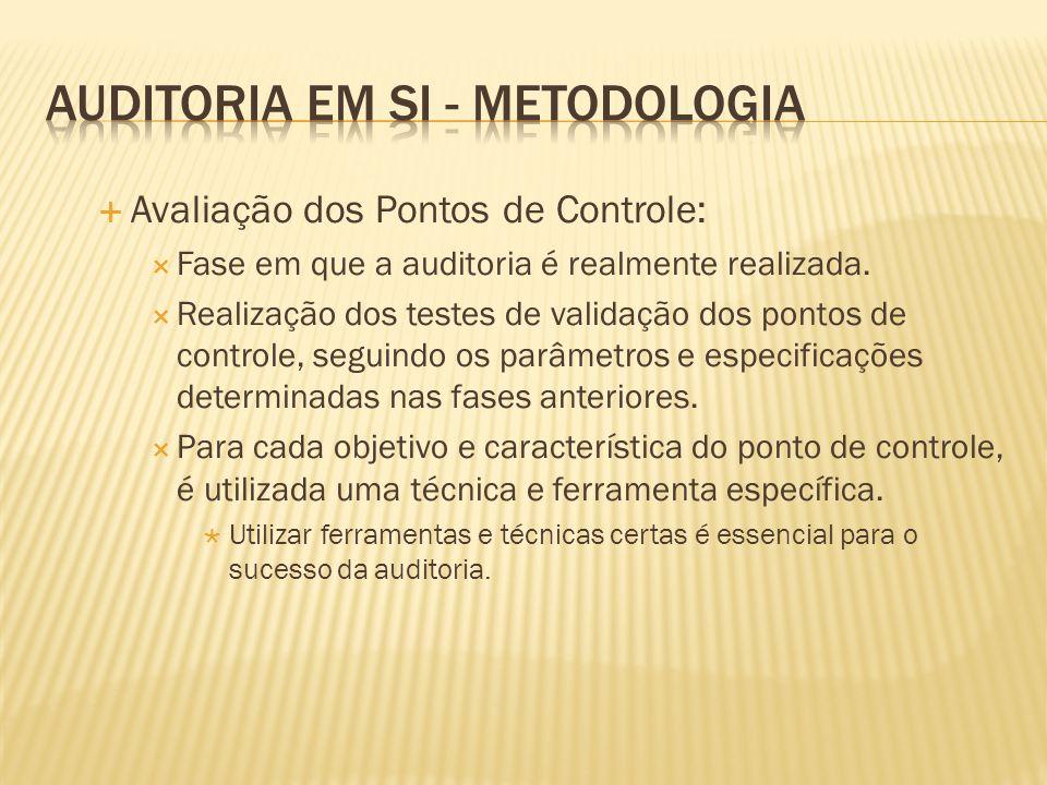 Avaliação dos Pontos de Controle: Fase em que a auditoria é realmente realizada. Realização dos testes de validação dos pontos de controle, seguindo o
