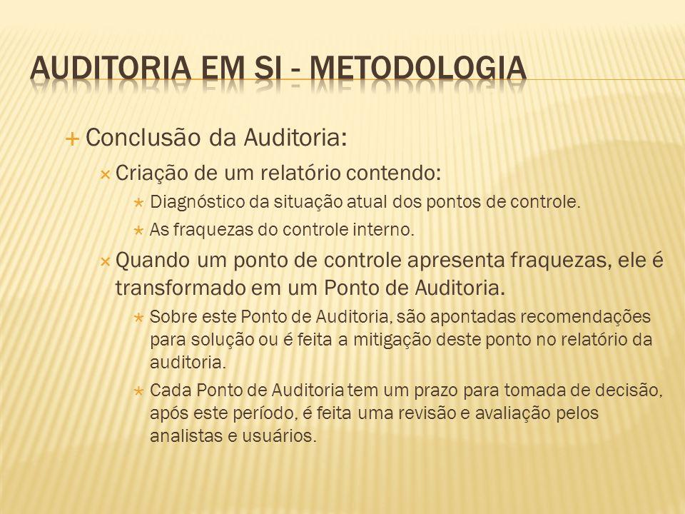 Conclusão da Auditoria: Criação de um relatório contendo: Diagnóstico da situação atual dos pontos de controle. As fraquezas do controle interno. Quan