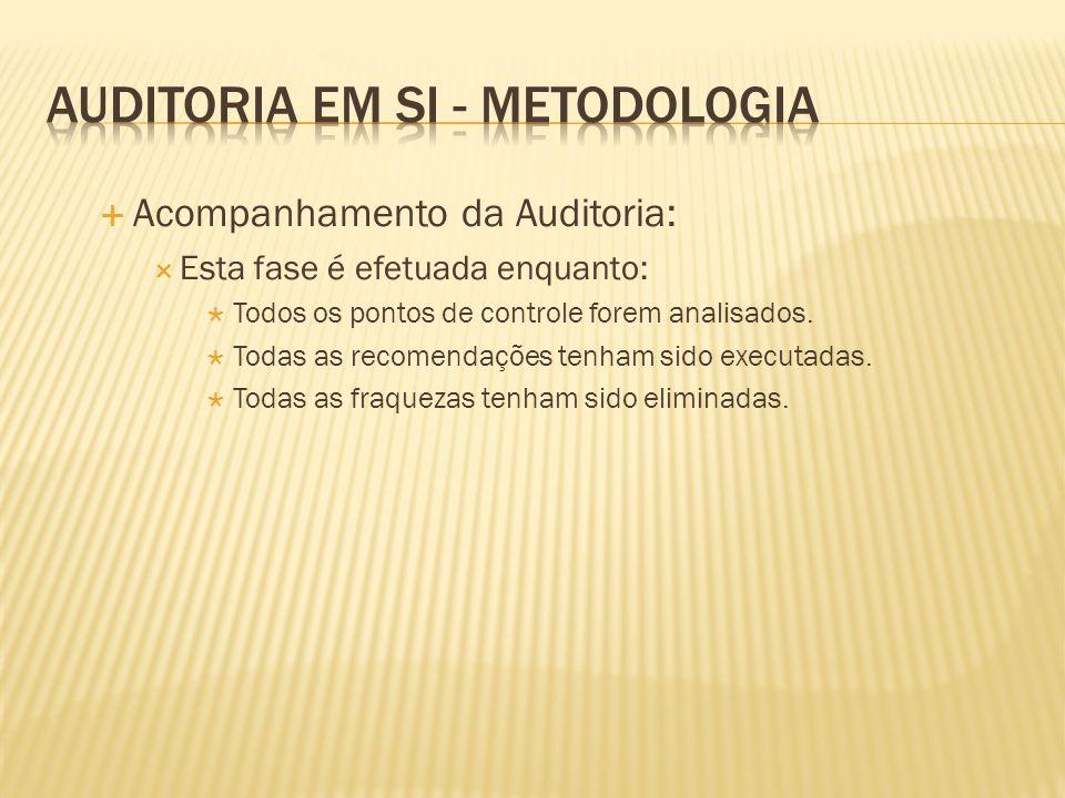 Acompanhamento da Auditoria: Esta fase é efetuada enquanto: Todos os pontos de controle forem analisados. Todas as recomendações tenham sido executada