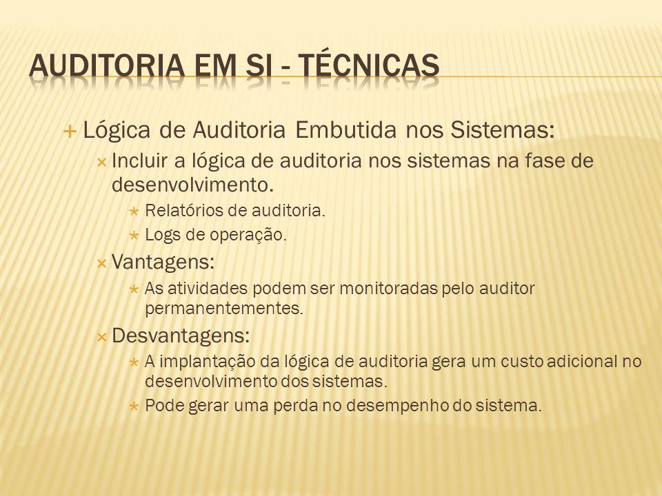 Lógica de Auditoria Embutida nos Sistemas: Incluir a lógica de auditoria nos sistemas na fase de desenvolvimento. Relatórios de auditoria. Logs de ope