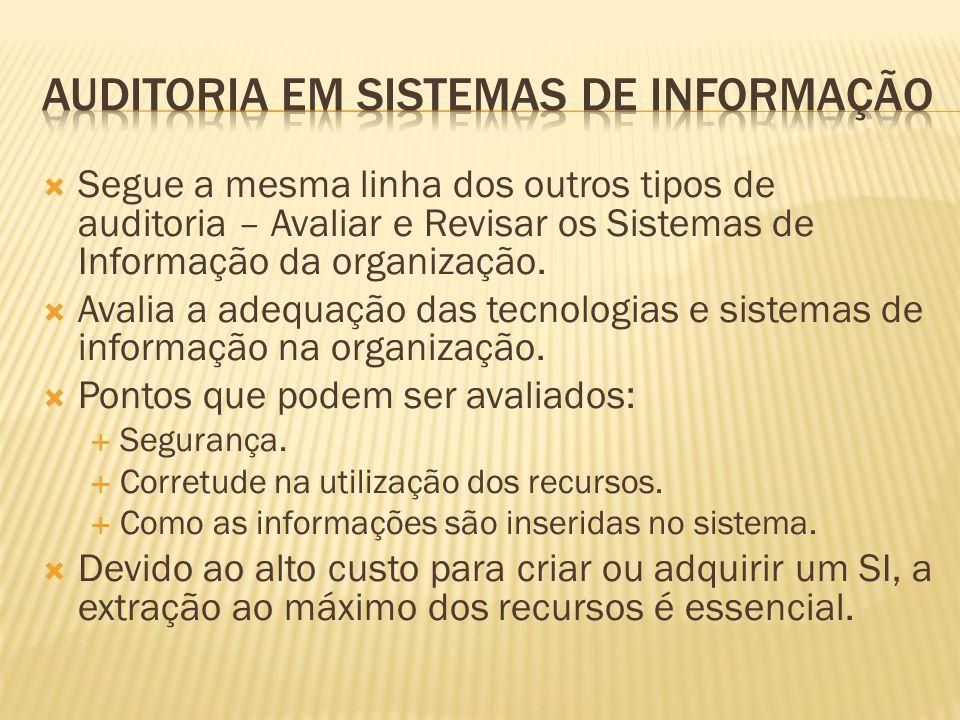 Segue a mesma linha dos outros tipos de auditoria – Avaliar e Revisar os Sistemas de Informação da organização. Avalia a adequação das tecnologias e s