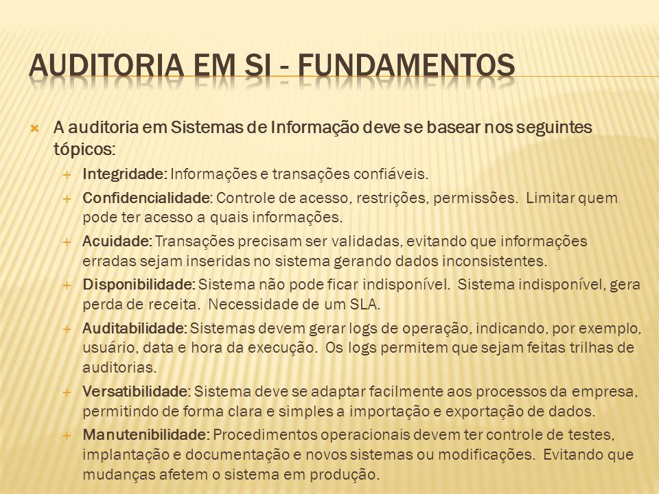 A auditoria em Sistemas de Informação deve se basear nos seguintes tópicos: Integridade: Informações e transações confiáveis. Confidencialidade: Contr