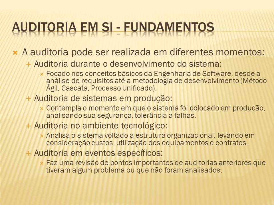 A auditoria pode ser realizada em diferentes momentos: Auditoria durante o desenvolvimento do sistema: Focado nos conceitos básicos da Engenharia de S