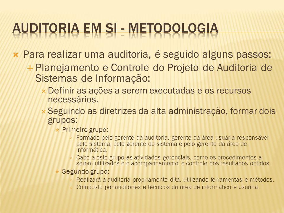 Para realizar uma auditoria, é seguido alguns passos: Planejamento e Controle do Projeto de Auditoria de Sistemas de Informação: Definir as ações a se