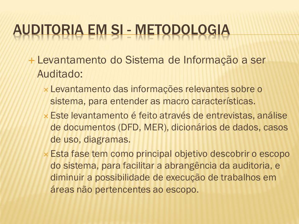 Levantamento do Sistema de Informação a ser Auditado: Levantamento das informações relevantes sobre o sistema, para entender as macro características.