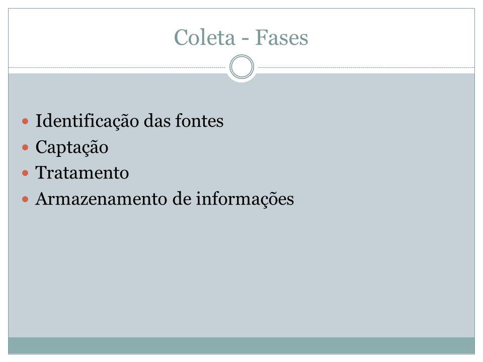 Coleta - Fases Identificação das fontes Captação Tratamento Armazenamento de informações
