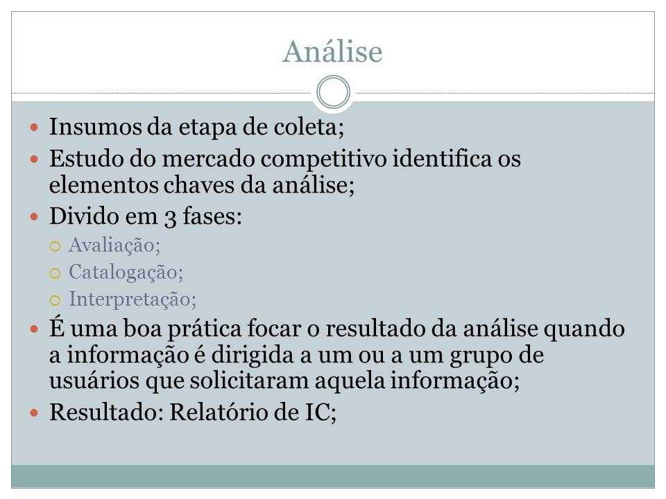 Análise Insumos da etapa de coleta; Estudo do mercado competitivo identifica os elementos chaves da análise; Divido em 3 fases: Avaliação; Catalogação