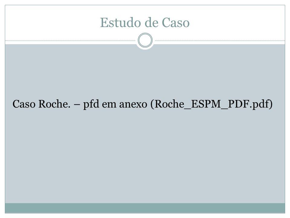 Estudo de Caso Caso Roche. – pfd em anexo (Roche_ESPM_PDF.pdf)