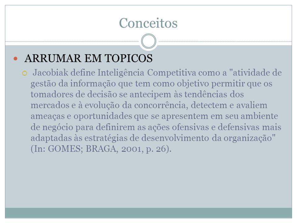 Conceitos ARRUMAR EM TOPICOS Jacobiak define Inteligência Competitiva como a