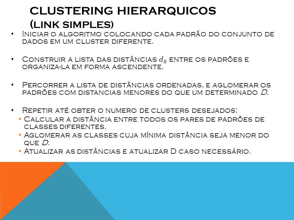 CLUSTERING HIERARQUICOS ( LINK SIMPLES)
