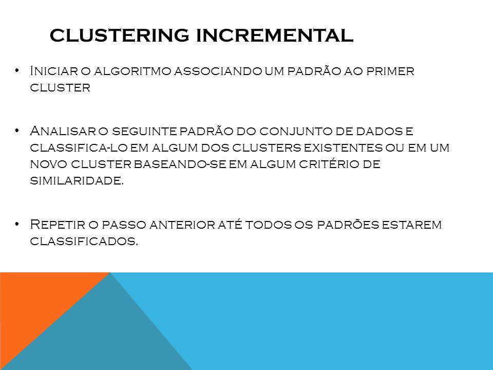 CLUSTERING INCREMENTAL Iniciar o algoritmo associando um padrão ao primer cluster Analisar o seguinte padrão do conjunto de dados e classifica-lo em algum dos clusters existentes ou em um novo cluster baseando-se em algum critério de similaridade.