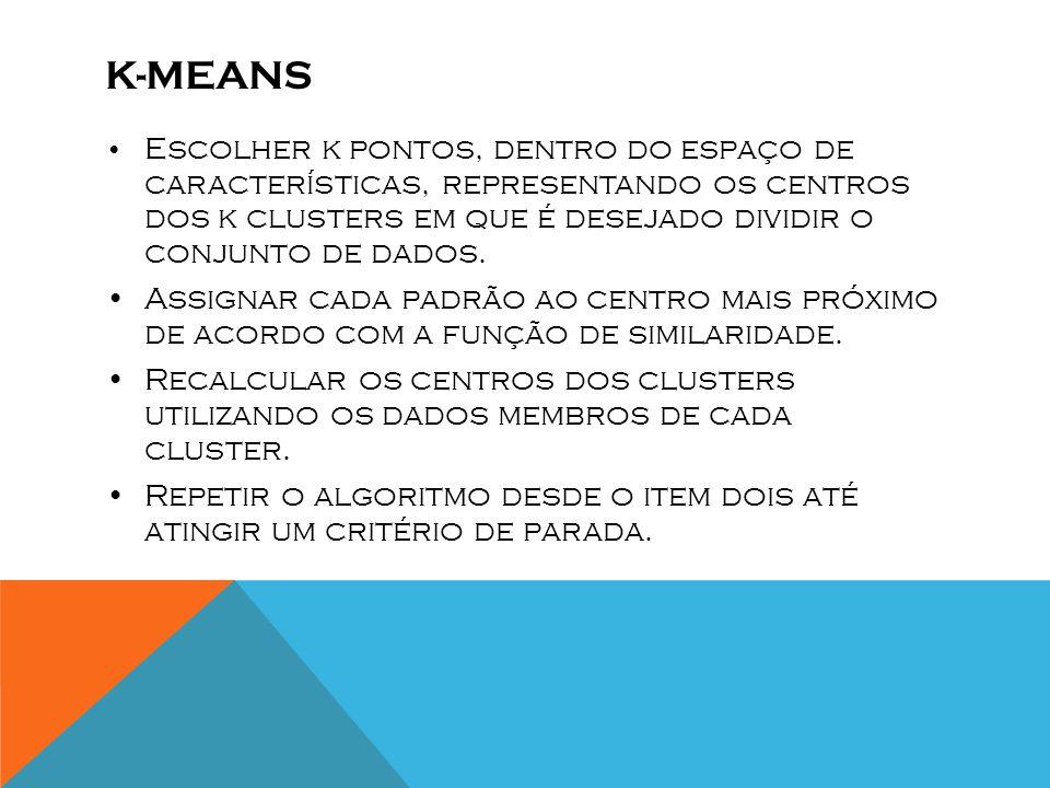 K-MEANS Escolher k pontos, dentro do espaço de características, representando os centros dos k clusters em que é desejado dividir o conjunto de dados.