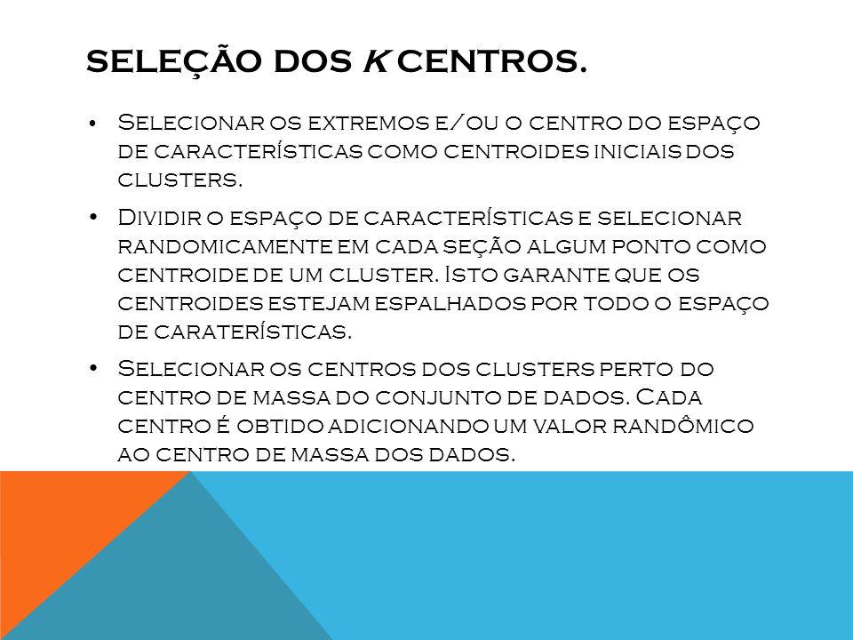 SELEÇÃO DOS K CENTROS.