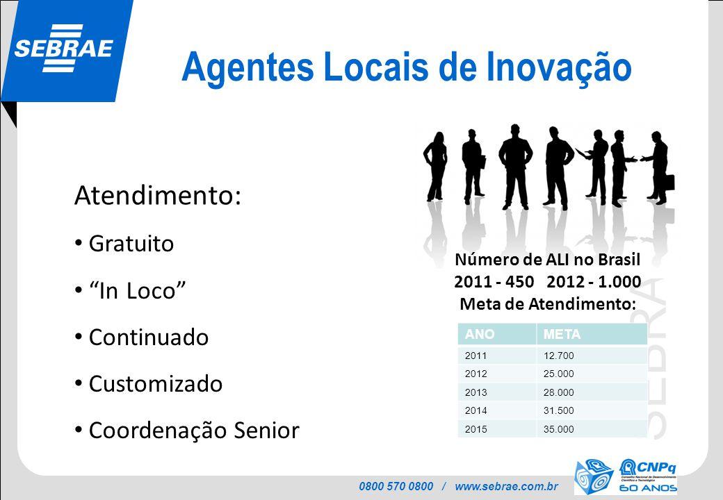 0800 570 0800 / www.sebrae.com.br SEBRAE Gratuito In Loco Continuado Customizado Coordenação Senior Número de ALI no Brasil 2011 - 450 2012 - 1.000 Me