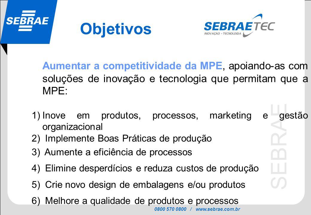 0800 570 0800 / www.sebrae.com.br SEBRAE Aumentar a competitividade da MPE, apoiando-as com soluções de inovação e tecnologia que permitam que a MPE: