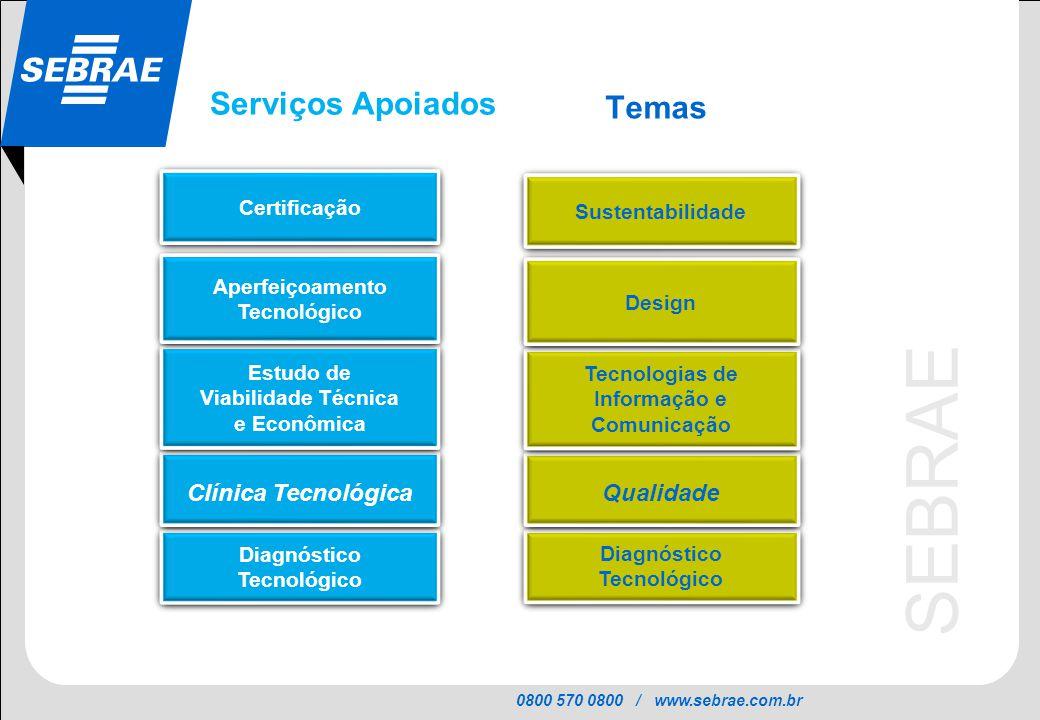 0800 570 0800 / www.sebrae.com.br SEBRAE Serviços Apoiados Diagnóstico Tecnológico Diagnóstico Tecnológico Clínica Tecnológica Estudo de Viabilidade T