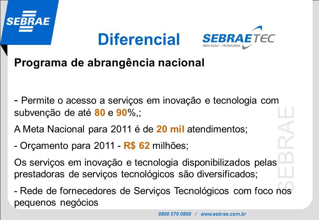 0800 570 0800 / www.sebrae.com.br SEBRAE Programa de abrangência nacional - Permite o acesso a serviços em inovação e tecnologia com subvenção de até