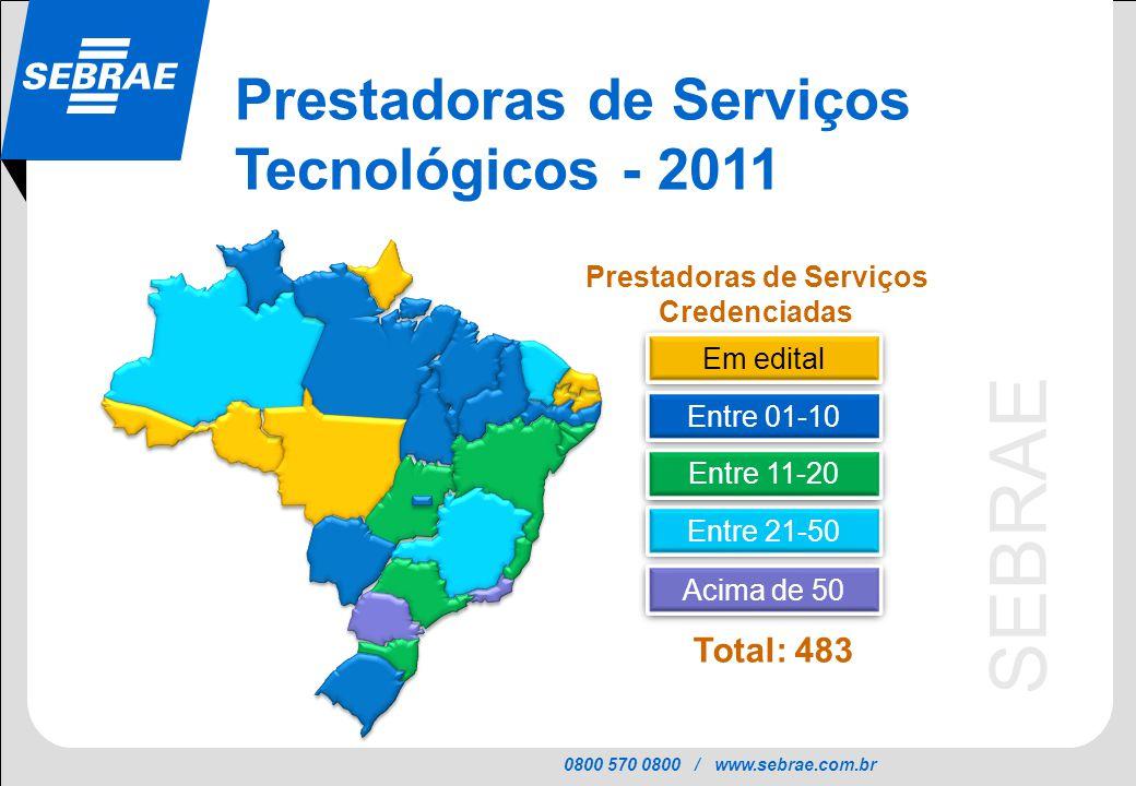 0800 570 0800 / www.sebrae.com.br SEBRAE Acima de 50 Entre 21-50 Entre 11-20 Entre 01-10 Total: 483 Em edital Prestadoras de Serviços Tecnológicos - 2