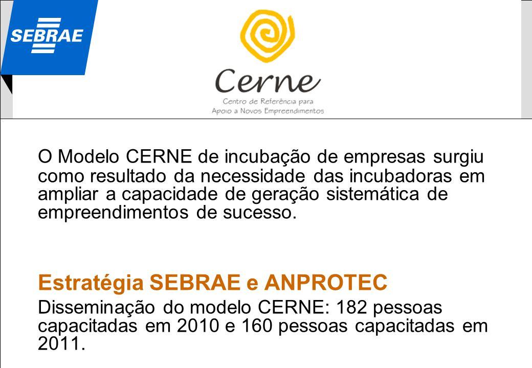 0800 570 0800 / www.sebrae.com.br SEBRAE O Modelo CERNE de incubação de empresas surgiu como resultado da necessidade das incubadoras em ampliar a cap