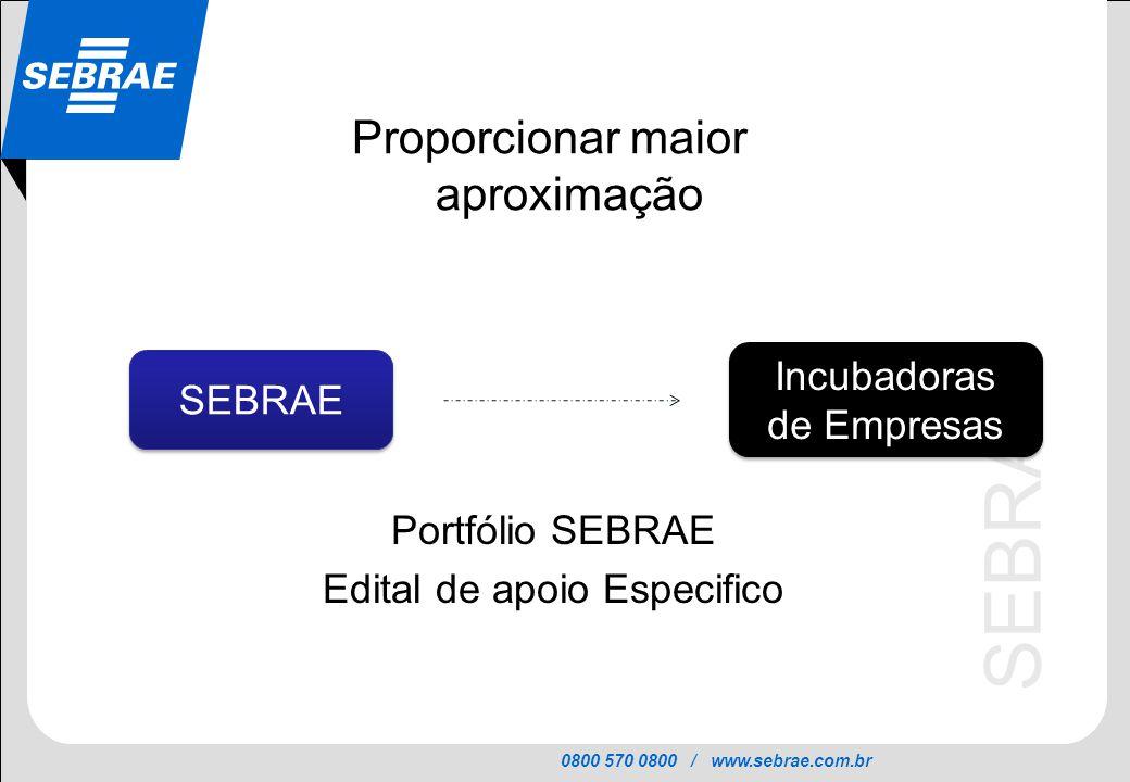 0800 570 0800 / www.sebrae.com.br SEBRAE Portfólio SEBRAE Edital de apoio Especifico SEBRAE Incubadoras de Empresas Proporcionar maior aproximação