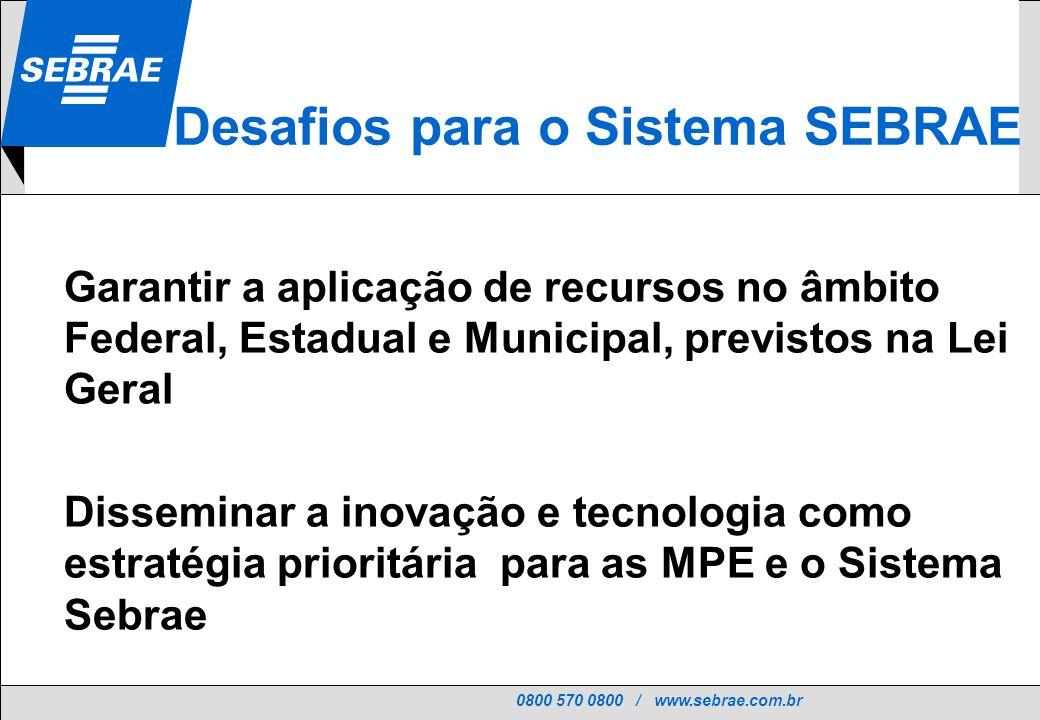 0800 570 0800 / www.sebrae.com.br SEBRAE Garantir a aplicação de recursos no âmbito Federal, Estadual e Municipal, previstos na Lei Geral Disseminar a