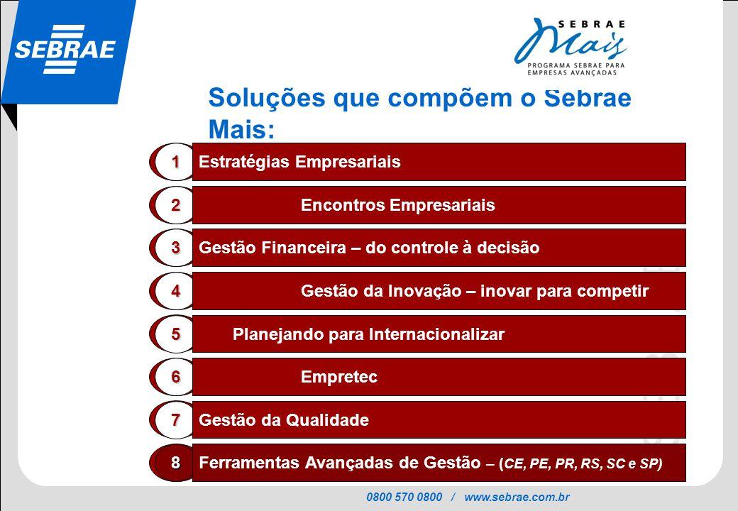 0800 570 0800 / www.sebrae.com.br SEBRAE 1 Estratégias Empresariais 2 Encontros Empresariais 3 Gestão Financeira – do controle à decisão 4 Gestão da I