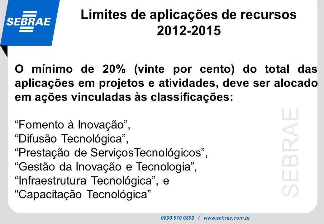 0800 570 0800 / www.sebrae.com.br SEBRAE O mínimo de 20% (vinte por cento) do total das aplicações em projetos e atividades, deve ser alocado em ações