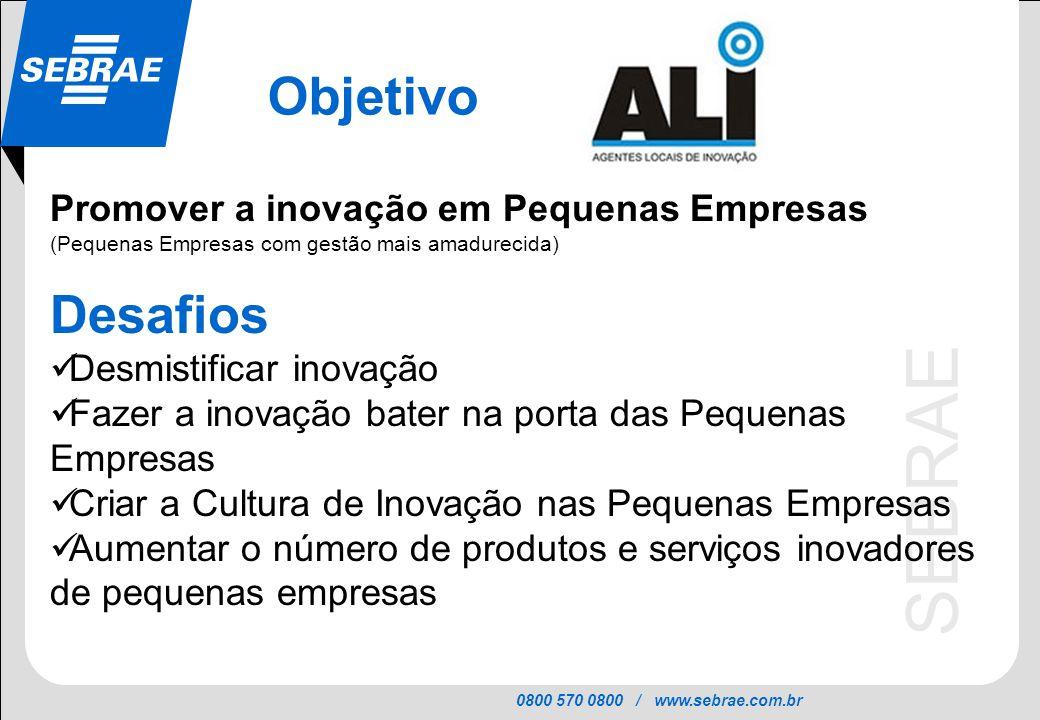 0800 570 0800 / www.sebrae.com.br SEBRAE Promover a inovação em Pequenas Empresas (Pequenas Empresas com gestão mais amadurecida) Desafios Desmistific
