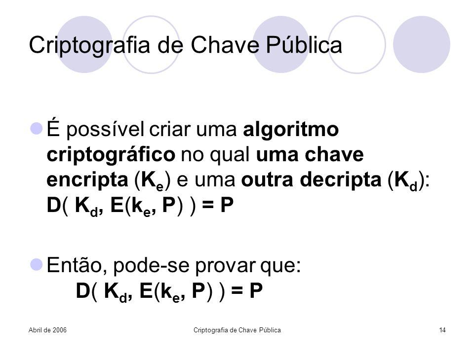 Abril de 2006Criptografia de Chave Pública14 Criptografia de Chave Pública É possível criar uma algoritmo criptográfico no qual uma chave encripta (K