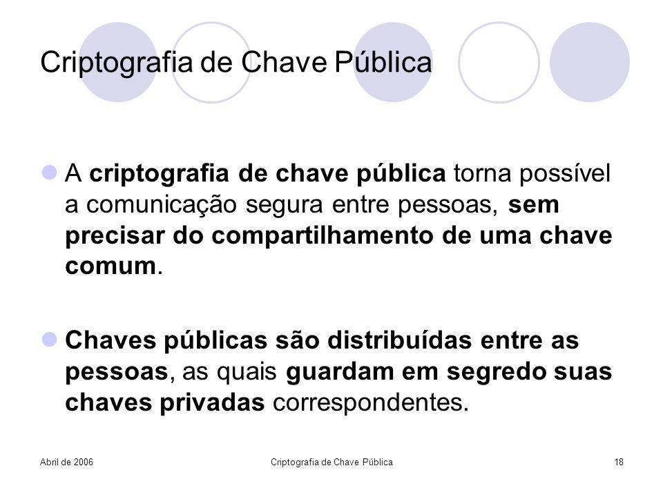 Abril de 2006Criptografia de Chave Pública18 Criptografia de Chave Pública A criptografia de chave pública torna possível a comunicação segura entre p