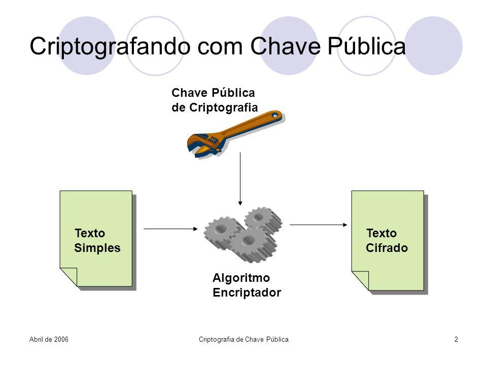 Abril de 2006Criptografia de Chave Pública2 Criptografando com Chave Pública Texto Simples Texto Simples Texto Cifrado Texto Cifrado Chave Pública de