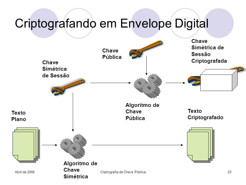 Abril de 2006Criptografia de Chave Pública23 Criptografando em Envelope Digital Chave Simétrica de Sessão Chave Pública Chave Simétrica de Sessão Crip