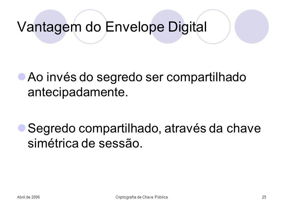 Abril de 2006Criptografia de Chave Pública25 Vantagem do Envelope Digital Ao invés do segredo ser compartilhado antecipadamente. Segredo compartilhado