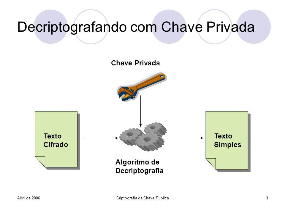 Abril de 2006Criptografia de Chave Pública3 Decriptografando com Chave Privada Texto Simples Texto Simples Texto Cifrado Texto Cifrado Chave Privada A